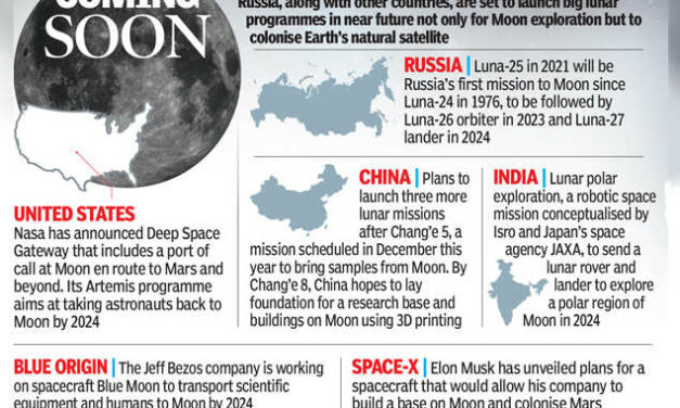 Chandrayaan-2 Will Look for Water, Cave for future Dwelling Surendra Singh